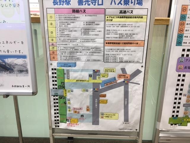 長野の合宿免許と善光寺。